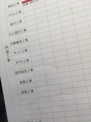 チサンマンション広島